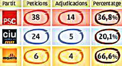 20090807113252-h515-grafic-ajuts-llei-de-b.jpg