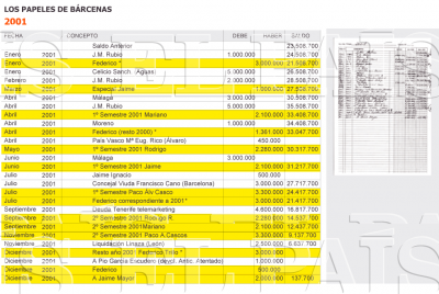 20130205132821-el-pais-pagament-a-cano.png