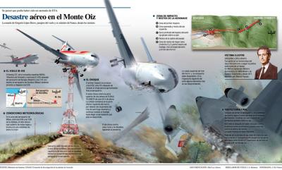20150218193818-accidente-monte-oiz-iberia-bilbao-vizcaya-infografia.png
